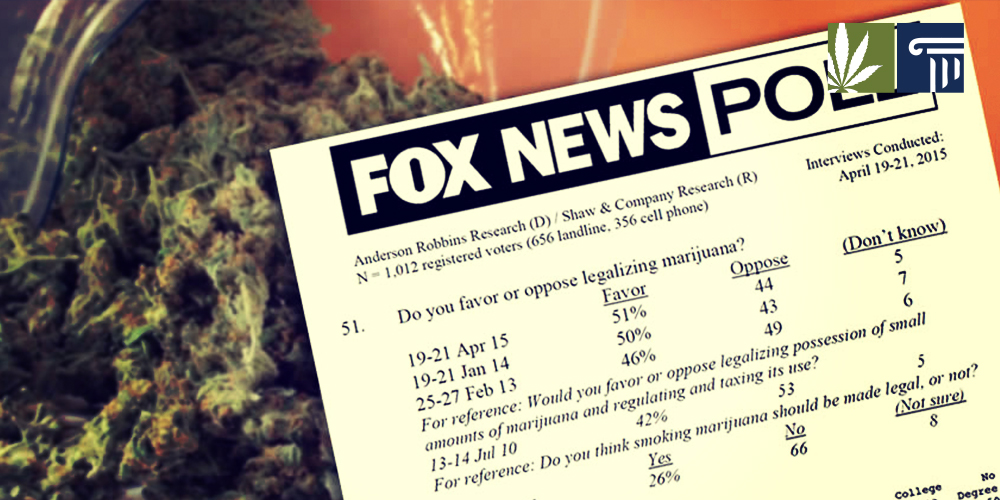 fox-news-poll