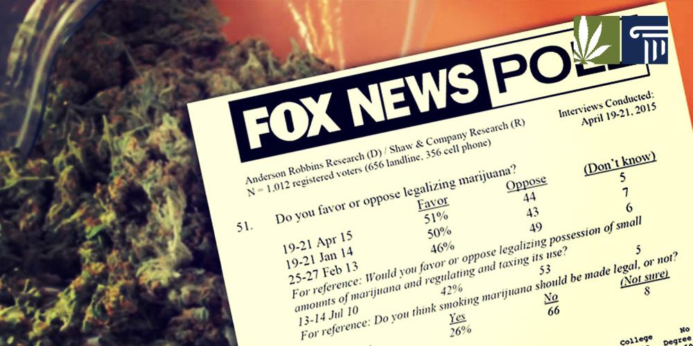 fox-news-poll