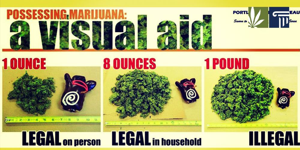 portland cops marijuana